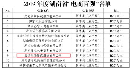 """三诺生物获评湖南省""""百强电商"""""""